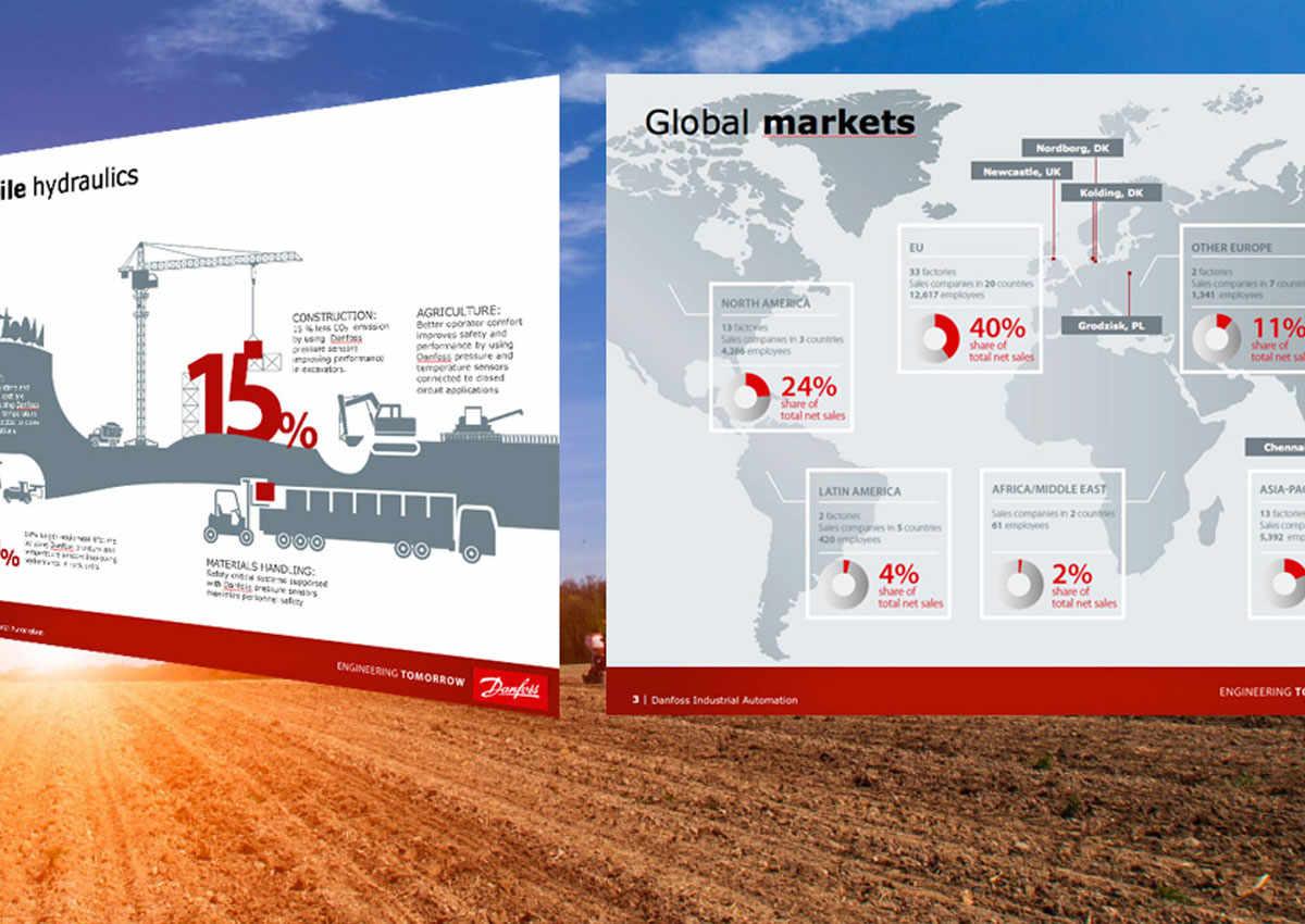 Sælgende præsentationer og infografik